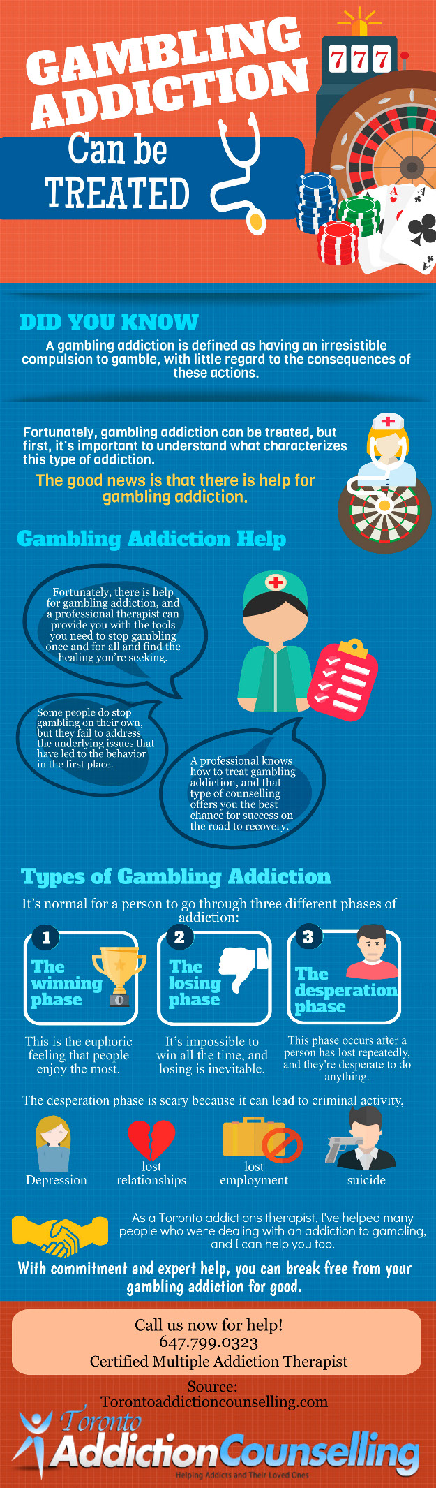 Gambling Addiction Treatment in Toronto | Find Help for ...